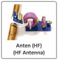 Photo of Multi Band Dipol Anten
