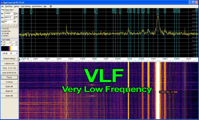 Photo of SAQ VLF 17.2 kHz. Vericisi Test Sinyali Gönderecek
