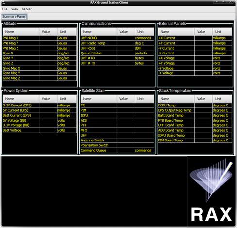 RAX telemetre çözüm ekranı