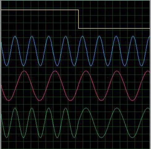 Şekil-3. Faz Uyumlu (Phase Coherent) FSK.