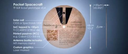 Şekil 1. CepUydu (pocket-spacecraft) üzerinde güneş pili, anten girişleri ve lazer grafikleri gibi çeşitli yapılar görülüyor.