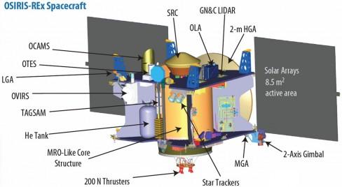 Resim. Uzay aracının genel yapısı.