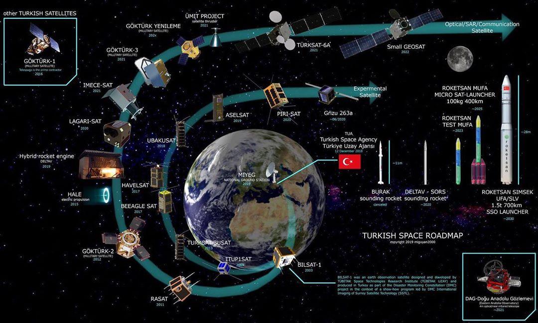Grizu-263 Uzay Takımı